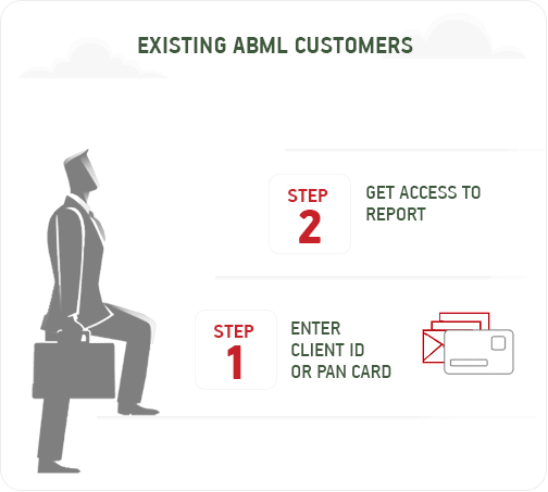 existing-abml-customers